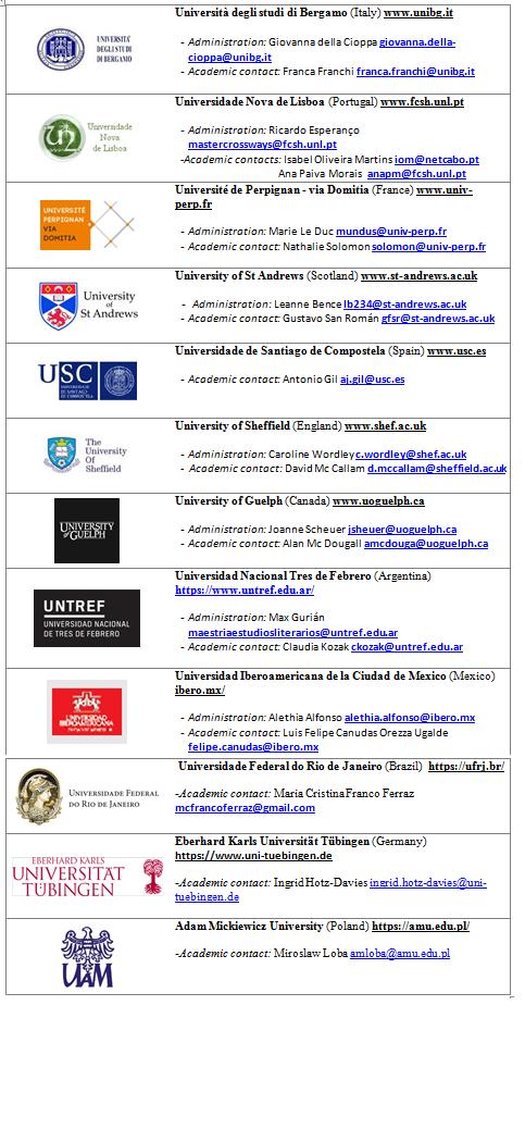 Universities of the consortium v052018 complete